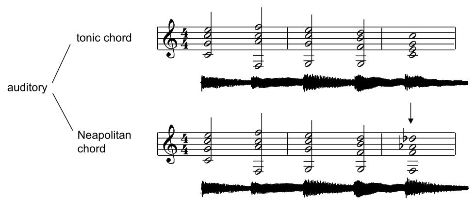 Chord Sequences Tc Neapolitan